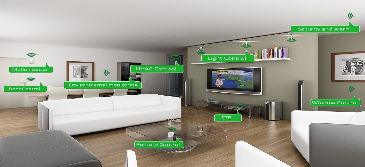 How security home automation system works